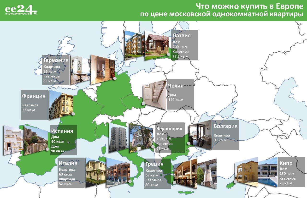 Квартиры в европе купить покупка недвижимости в канаде