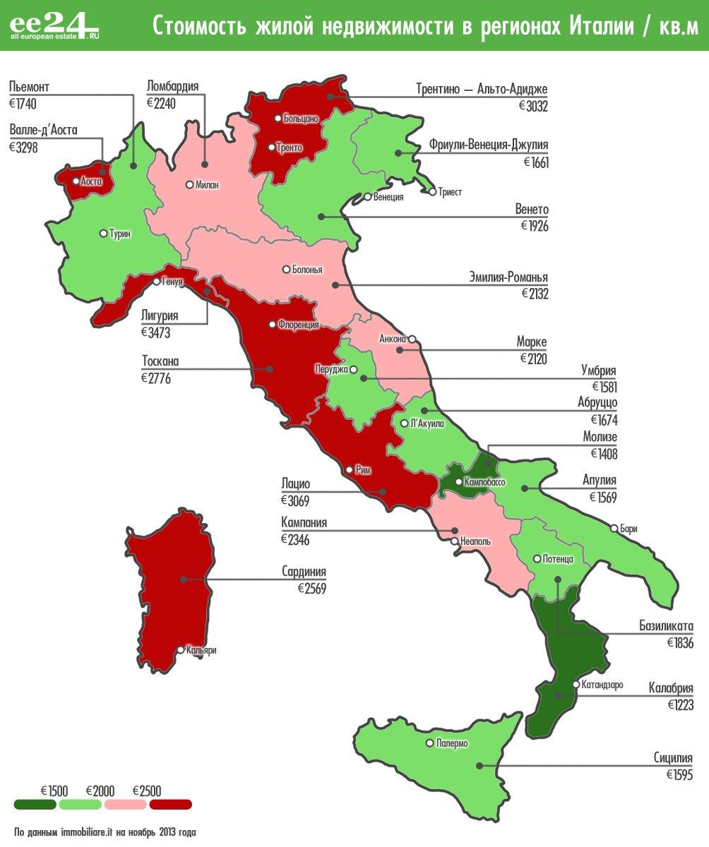 Италия внж за покупку недвижимости