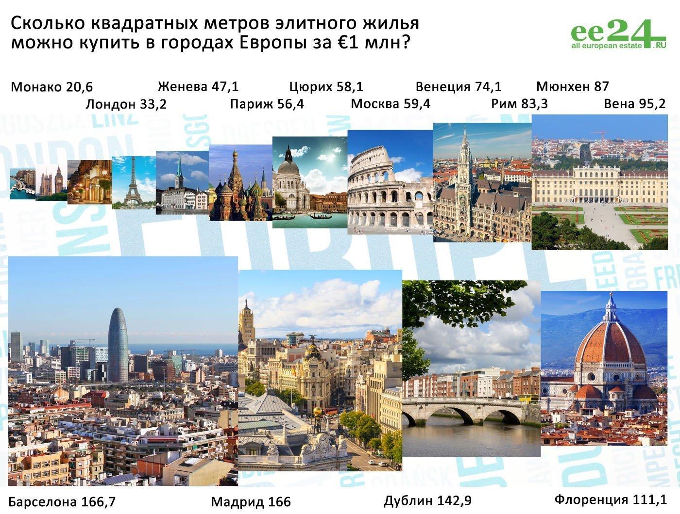 Европейская недвижимость: чем запомнится 2014 год | Фотография 11 | ee24