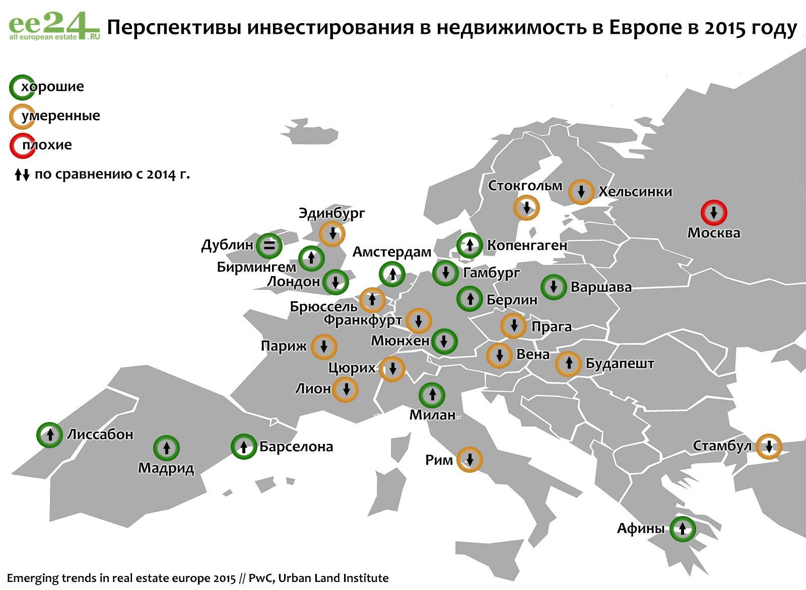 Лучшие города Европы для инвестиций в недвижимость – 2015 | Фотография 1