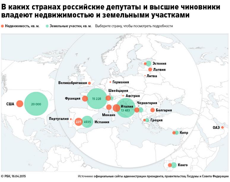 Российские чиновники и их недвижимость за рубежом | Фотография 2 | ee24
